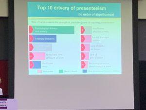 Presenteeism, mental health